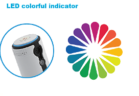 Led color Indicator