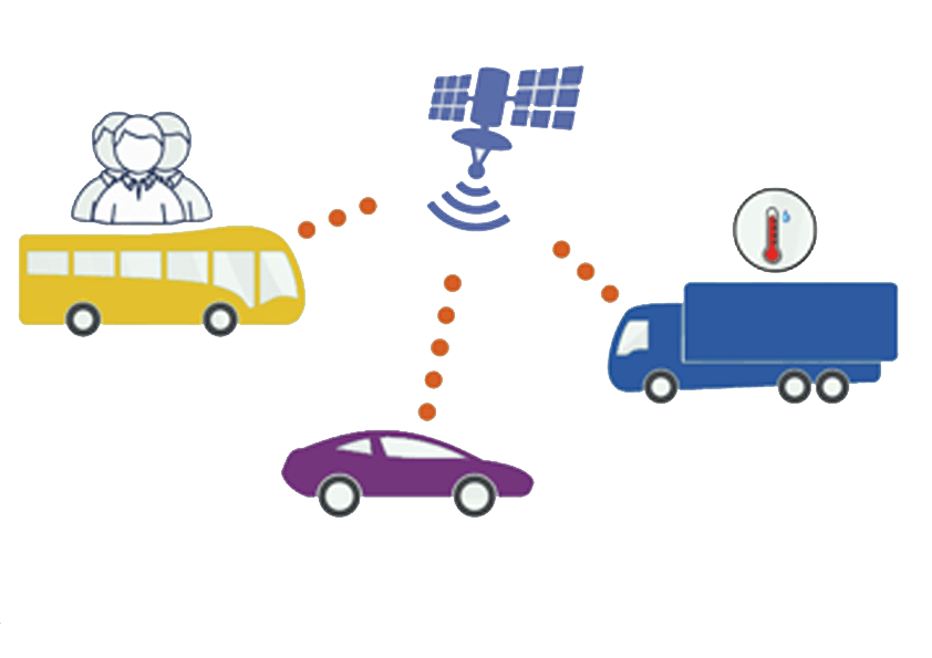 GPS Vehicle Tracking for Chiller in UAE