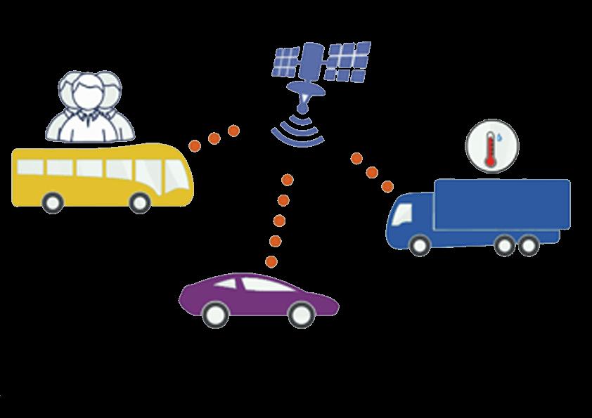 Advanced GPS Vehicle Tracking