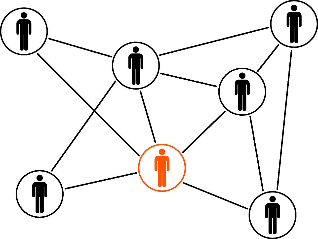 gps employee tracking UAE
